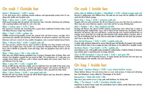 The beer menu for The Steam Crane's bank holiday weekend beer festival - nice.